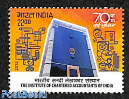 The institute of chartered accountants of India 1v